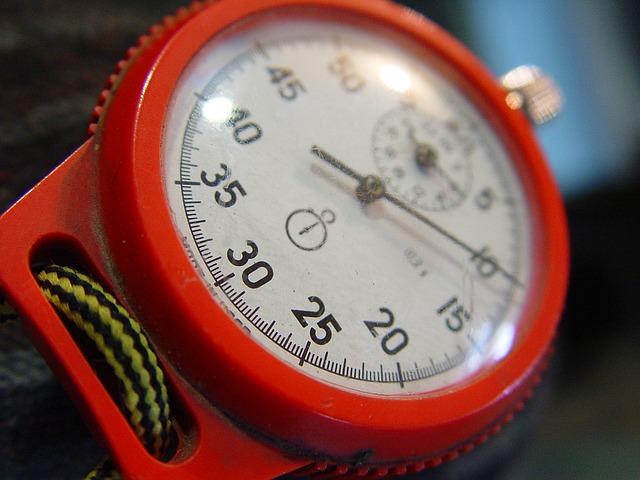 pomiar czasu